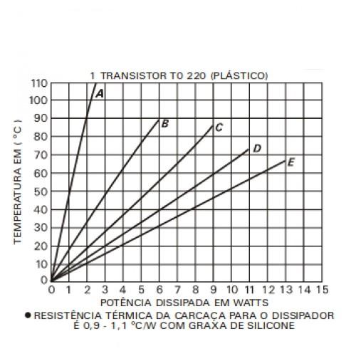 Dissipador de Calor 183022/25  Sem Furo