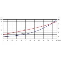 Buzzer Intermitente Sonalarme S-6/30V-O-I Oscilador Interno